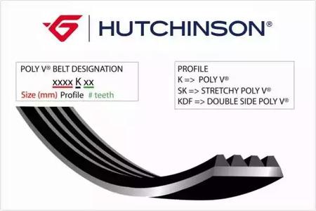 Поликлиновой ремень (ручейковый) HUTCHINSON